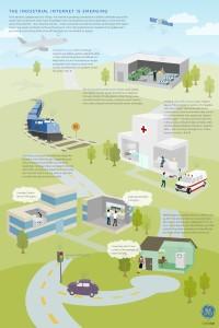 GE_emerging-industrial-internet